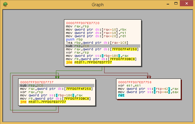 Control flow analysis and graphing · x64dbg